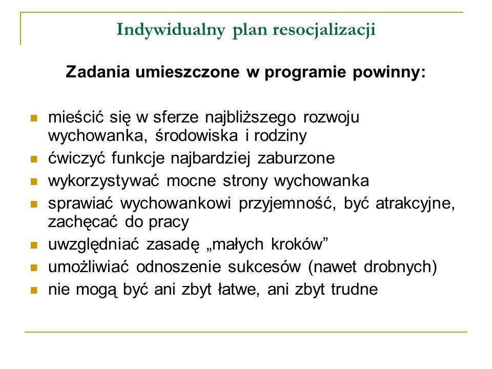 Indywidualny plan resocjalizacji Indywidualny plan resocjalizacji obejmuje: nieletniego/podopiecznego wychowawców rodziców/otoczenie społeczne w środowisku instytucje osoby odpowiedzialne za realizację IPR