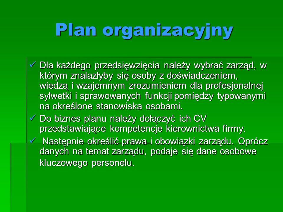 Plan organizacyjny Dla każdego przedsięwzięcia należy wybrać zarząd, w którym znalazłyby się osoby z doświadczeniem, wiedzą i wzajemnym zrozumieniem d