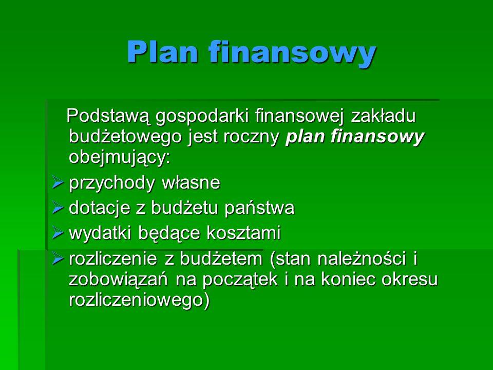 Plan finansowy Podstawą gospodarki finansowej zakładu budżetowego jest roczny plan finansowy obejmujący: Podstawą gospodarki finansowej zakładu budżet