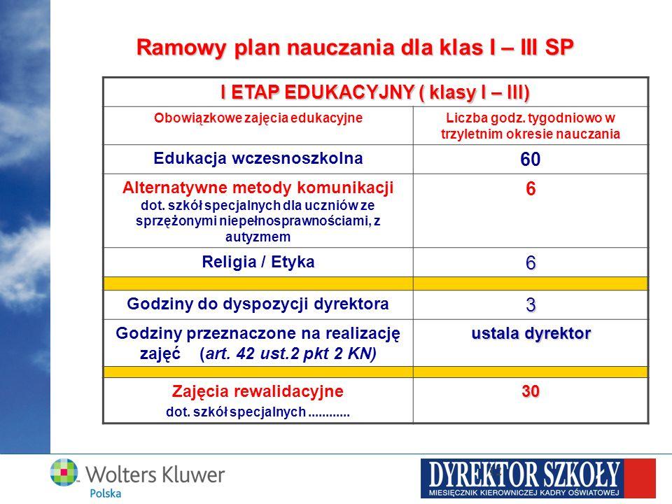 Ramowy plan nauczania dla klas I – III SP 12 I ETAP EDUKACYJNY ( klasy I – III) Obowiązkowe zajęcia edukacyjneLiczba godz. tygodniowo w trzyletnim okr