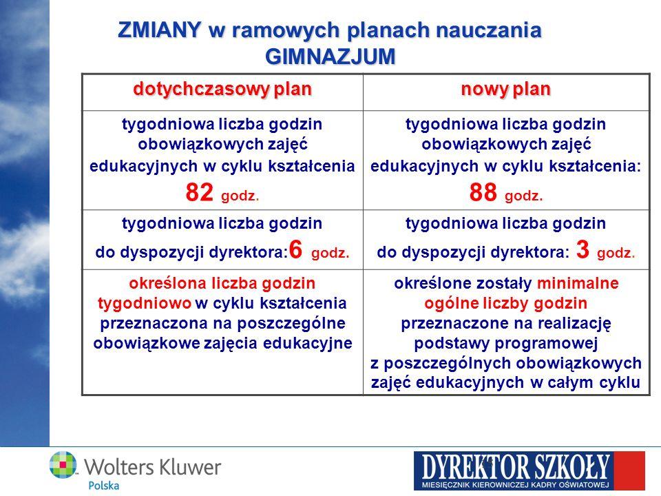 ZMIANY w ramowych planach nauczania GIMNAZJUM 15 dotychczasowy plan nowy plan tygodniowa liczba godzin obowiązkowych zajęć edukacyjnych w cyklu kształ