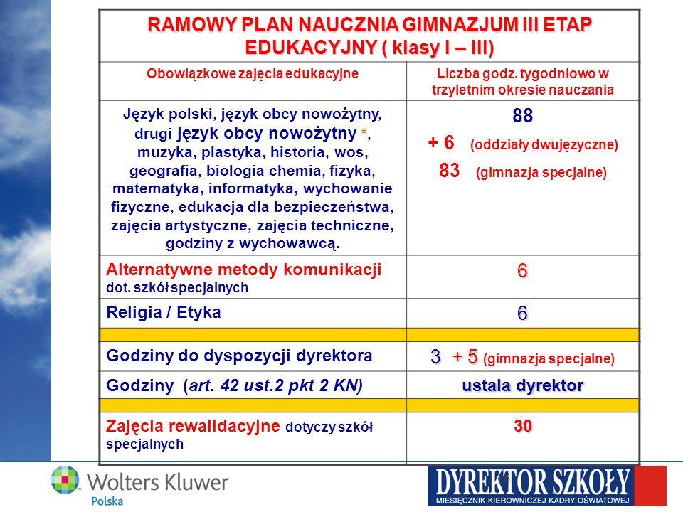 16 RAMOWY PLAN NAUCZNIA GIMNAZJUM III ETAP EDUKACYJNY ( klasy I – III) Obowiązkowe zajęcia edukacyjneLiczba godz. tygodniowo w trzyletnim okresie nauc