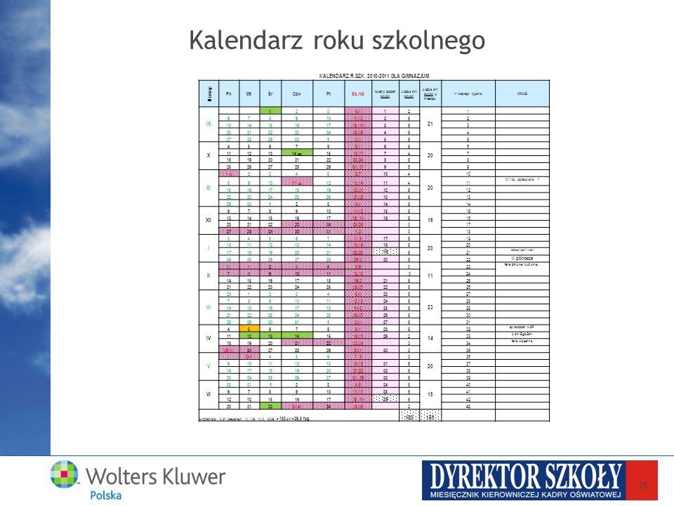 Kalendarz roku szkolnego 25 KALENDARZ R.SZK. 2010-2011 DLA GIMNAZJUM Miesiąc PnWtŚrCzwPtSb,Nd kolejny tydzień NAUKI Liczba dni NAUKI Liczba dni NAUKI
