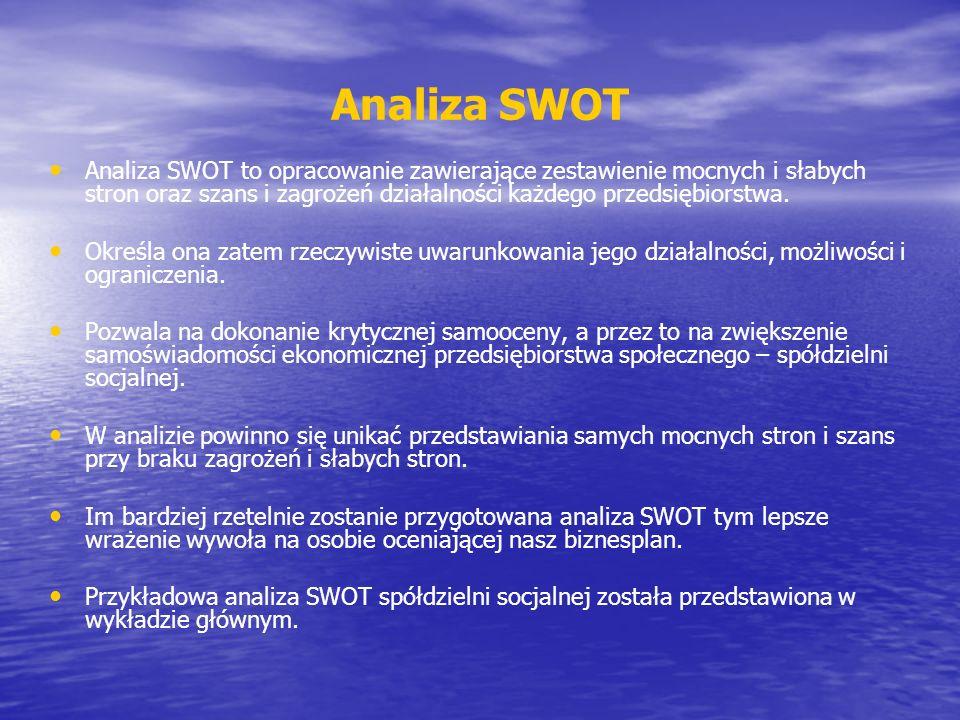 Analiza SWOT to opracowanie zawierające zestawienie mocnych i słabych stron oraz szans i zagrożeń działalności każdego przedsiębiorstwa. Określa ona z