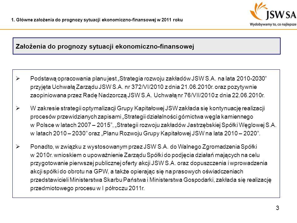 3 Podstawą opracowania planu jest Strategia rozwoju zakładów JSW S.A. na lata 2010-2030 przyjęta Uchwałą Zarządu JSW S.A. nr 372/VI/2010 z dnia 21.06.