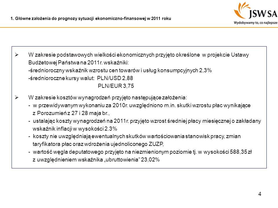 4 W zakresie podstawowych wielkości ekonomicznych przyjęto określone w projekcie Ustawy Budżetowej Państwa na 2011r. wskaźniki: -średnioroczny wskaźni