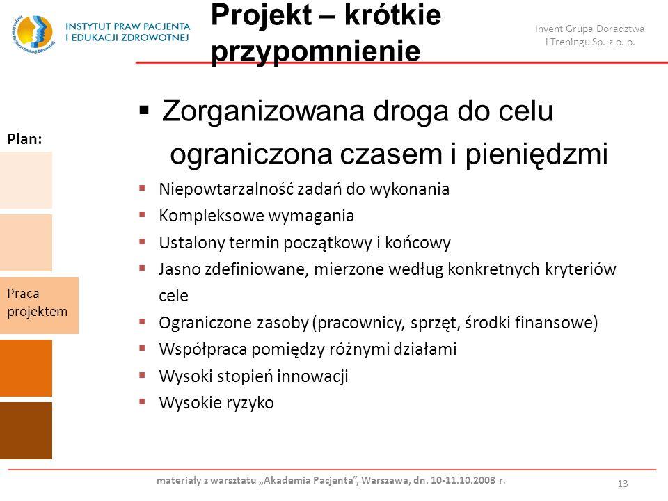 Projekt – krótkie przypomnienie 13 Plan: Praca projektem Zorganizowana droga do celu ograniczona czasem i pieniędzmi Niepowtarzalność zadań do wykonania Kompleksowe wymagania Ustalony termin początkowy i końcowy Jasno zdefiniowane, mierzone według konkretnych kryteriów cele Ograniczone zasoby (pracownicy, sprzęt, środki finansowe) Współpraca pomiędzy różnymi działami Wysoki stopień innowacji Wysokie ryzyko Invent Grupa Doradztwa i Treningu Sp.