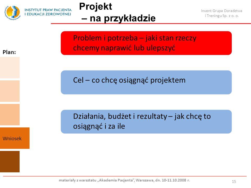 Projekt – na przykładzie 15 Cel – co chcę osiągnąć projektem Działania, budżet i rezultaty – jak chcę to osiągnąć i za ile Problem i potrzeba – jaki s