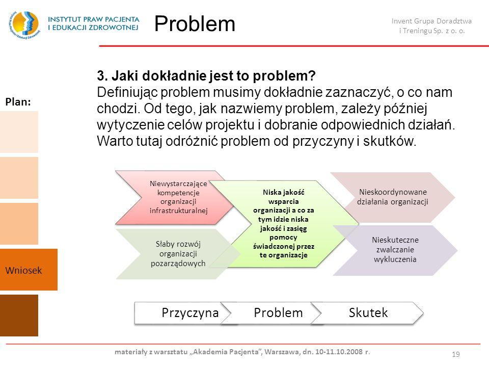 Problem 19 Niewystarczające kompetencje organizacji infrastrukturalnej Nieskoordynowane działania organizacji Niska jakość wsparcia organizacji a co z