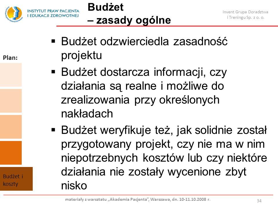 Budżet – zasady ogólne 34 Plan: Budżet i koszty Budżet odzwierciedla zasadność projektu Budżet dostarcza informacji, czy działania są realne i możliwe