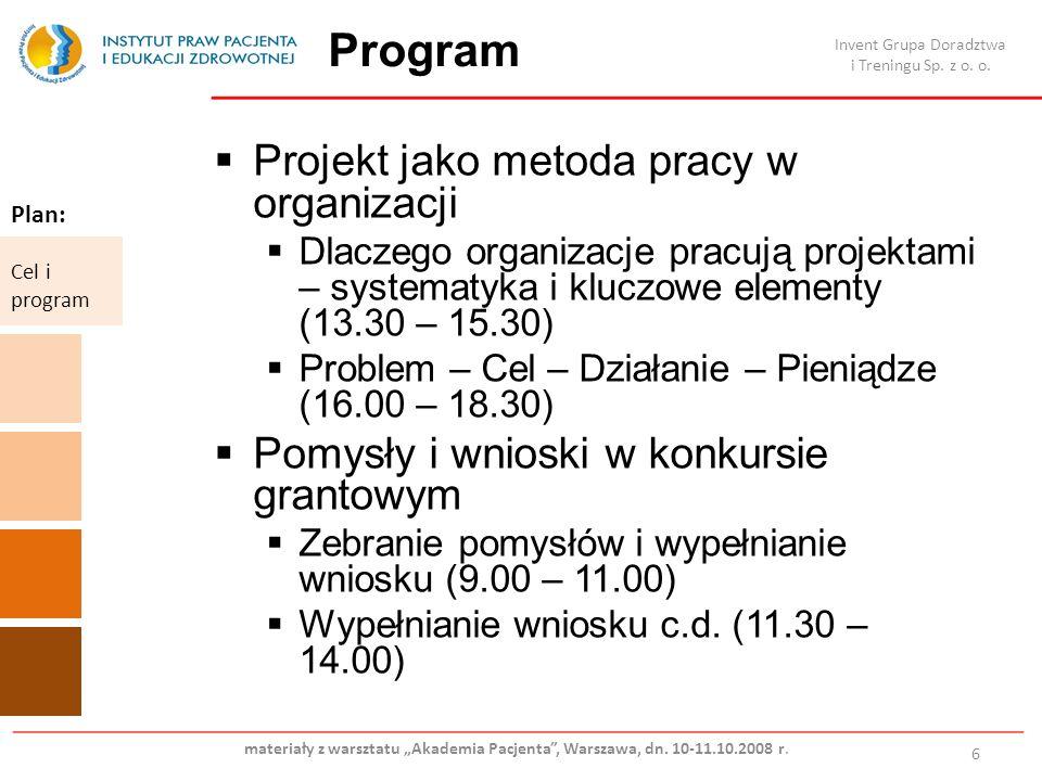Program Projekt jako metoda pracy w organizacji Dlaczego organizacje pracują projektami – systematyka i kluczowe elementy (13.30 – 15.30) Problem – Cel – Działanie – Pieniądze (16.00 – 18.30) Pomysły i wnioski w konkursie grantowym Zebranie pomysłów i wypełnianie wniosku (9.00 – 11.00) Wypełnianie wniosku c.d.