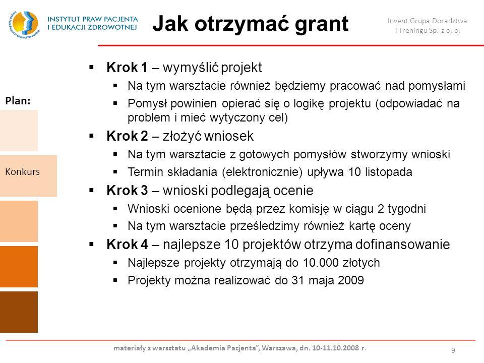 Jak otrzymać grant 9 Plan: Konkurs Krok 1 – wymyślić projekt Na tym warsztacie również będziemy pracować nad pomysłami Pomysł powinien opierać się o logikę projektu (odpowiadać na problem i mieć wytyczony cel) Krok 2 – złożyć wniosek Na tym warsztacie z gotowych pomysłów stworzymy wnioski Termin składania (elektronicznie) upływa 10 listopada Krok 3 – wnioski podlegają ocenie Wnioski ocenione będą przez komisję w ciągu 2 tygodni Na tym warsztacie prześledzimy również kartę oceny Krok 4 – najlepsze 10 projektów otrzyma dofinansowanie Najlepsze projekty otrzymają do 10.000 złotych Projekty można realizować do 31 maja 2009 Invent Grupa Doradztwa i Treningu Sp.