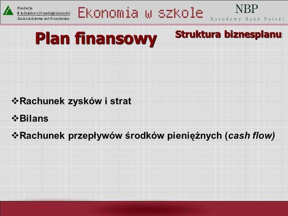 Rynek pracy i ja Plan finansowy Struktura biznesplanu Struktura biznesplanu : Rachunek zysków i strat Bilans Rachunek przepływów środków pieniężnych (cash flow)