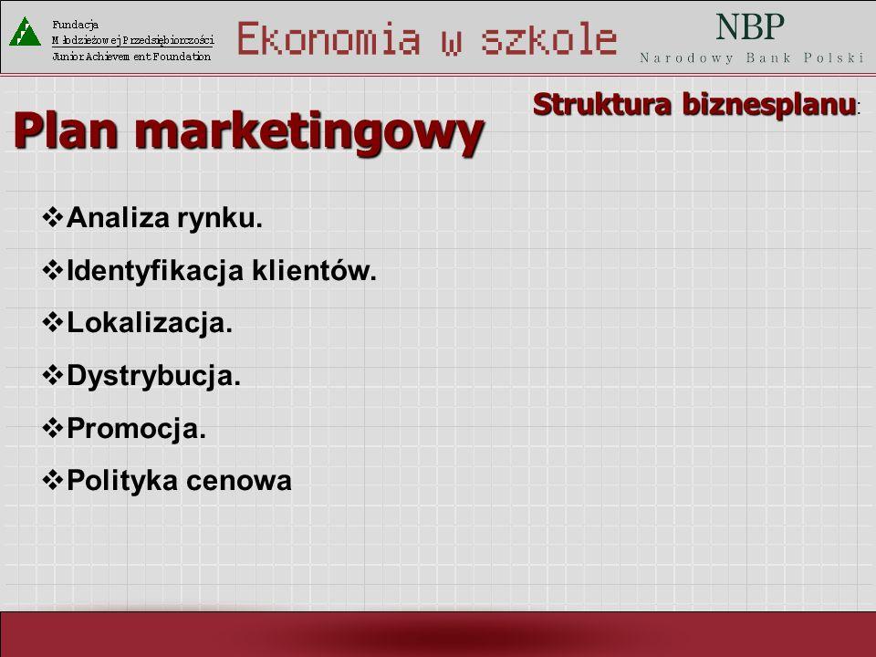 Rynek pracy i ja Plan marketingowy Struktura biznesplanu Struktura biznesplanu : Analiza rynku.