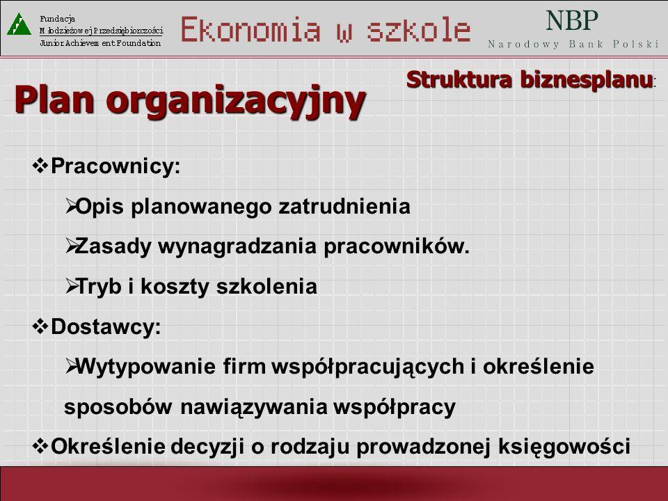 Rynek pracy i ja Plan organizacyjny Struktura biznesplanu Struktura biznesplanu : Pracownicy: Opis planowanego zatrudnienia Zasady wynagradzania pracowników.