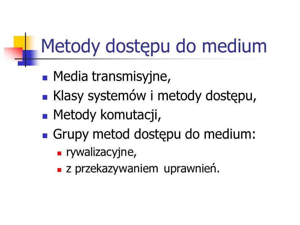 Metody dostępu do medium Media transmisyjne, Klasy systemów i metody dostępu, Metody komutacji, Grupy metod dostępu do medium: rywalizacyjne, z przeka