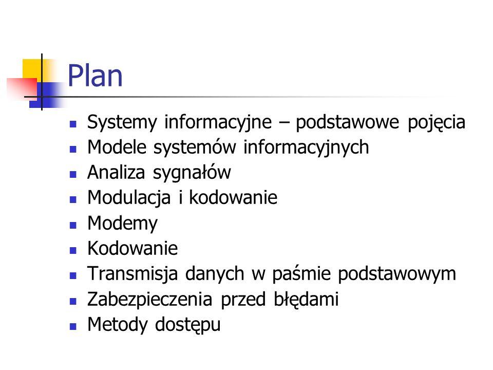 Plan Systemy informacyjne – podstawowe pojęcia Modele systemów informacyjnych Analiza sygnałów Modulacja i kodowanie Modemy Kodowanie Transmisja danyc