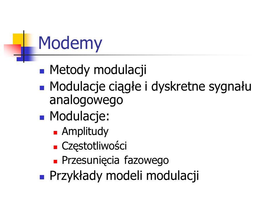 Modemy Metody modulacji Modulacje ciągłe i dyskretne sygnału analogowego Modulacje: Amplitudy Częstotliwości Przesunięcia fazowego Przykłady modeli mo