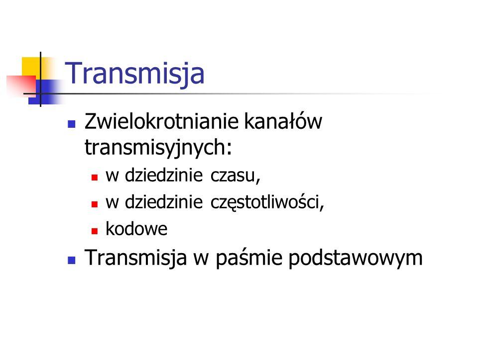 Transmisja Zwielokrotnianie kanałów transmisyjnych: w dziedzinie czasu, w dziedzinie częstotliwości, kodowe Transmisja w paśmie podstawowym