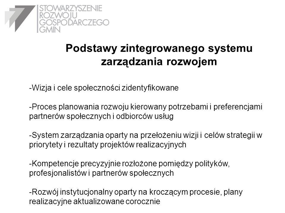 Podstawy zintegrowanego systemu zarządzania rozwojem -Wizja i cele społeczności zidentyfikowane -Proces planowania rozwoju kierowany potrzebami i pref