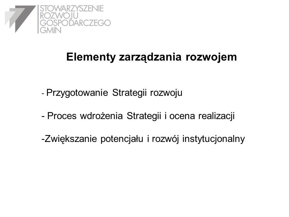Elementy zarządzania rozwojem - Przygotowanie Strategii rozwoju - Proces wdrożenia Strategii i ocena realizacji -Zwiększanie potencjału i rozwój insty