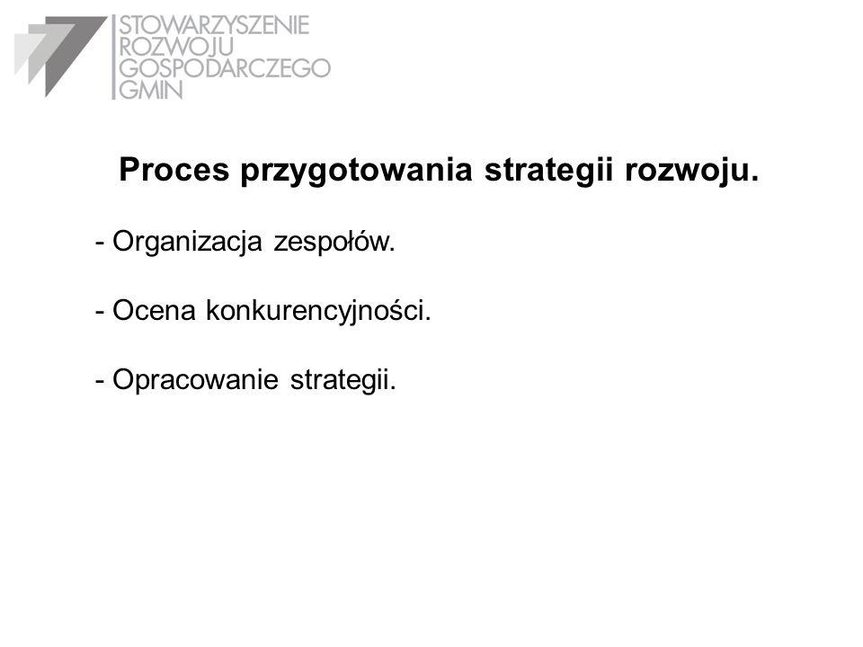 Proces przygotowania strategii rozwoju. - Organizacja zespołów. - Ocena konkurencyjności. - Opracowanie strategii.