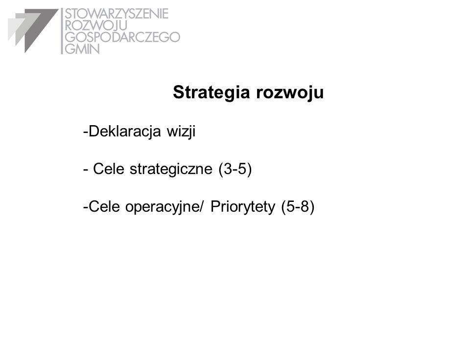 Strategia rozwoju -Deklaracja wizji - Cele strategiczne (3-5) -Cele operacyjne/ Priorytety (5-8)