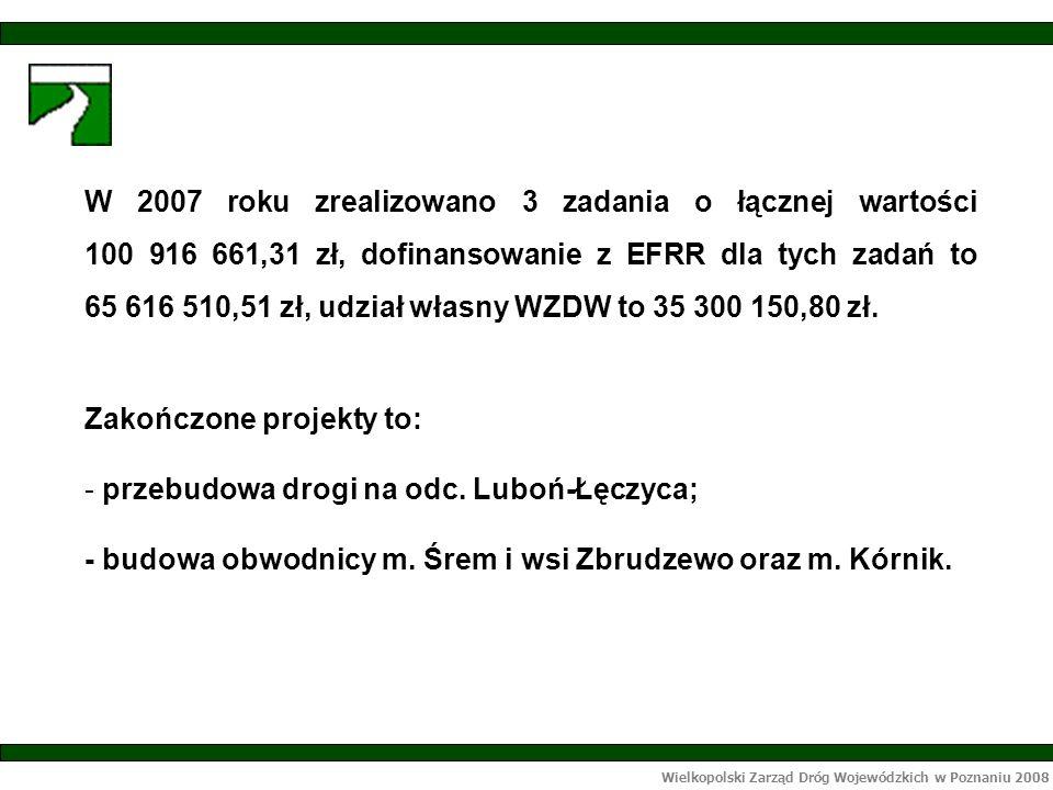 Wielkopolski Zarząd Dróg Wojewódzkich w Poznaniu 2008 W 2007 roku zrealizowano 3 zadania o łącznej wartości 100 916 661,31 zł, dofinansowanie z EFRR dla tych zadań to 65 616 510,51 zł, udział własny WZDW to 35 300 150,80 zł.