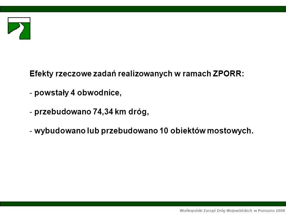 Wielkopolski Zarząd Dróg Wojewódzkich w Poznaniu 2008 Efekty rzeczowe zadań realizowanych w ramach ZPORR: - powstały 4 obwodnice, - przebudowano 74,34 km dróg, - wybudowano lub przebudowano 10 obiektów mostowych.