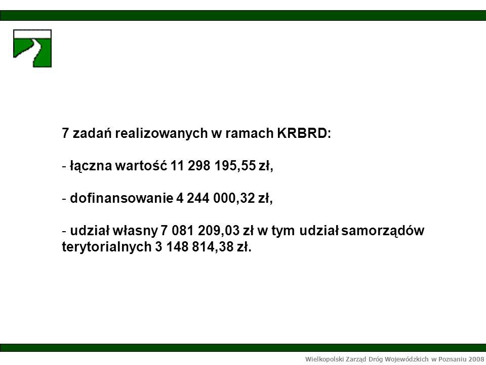 Wielkopolski Zarząd Dróg Wojewódzkich w Poznaniu 2008 7 zadań realizowanych w ramach KRBRD: - łączna wartość 11 298 195,55 zł, - dofinansowanie 4 244 000,32 zł, - udział własny 7 081 209,03 zł w tym udział samorządów terytorialnych 3 148 814,38 zł.