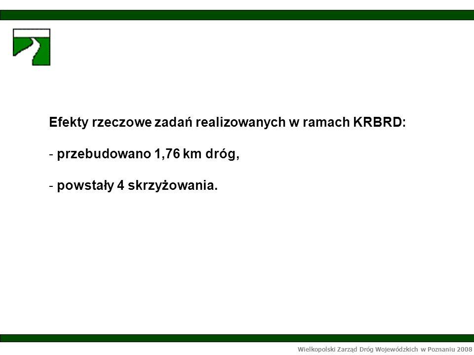 Wielkopolski Zarząd Dróg Wojewódzkich w Poznaniu 2008 Efekty rzeczowe zadań realizowanych w ramach KRBRD: - przebudowano 1,76 km dróg, - powstały 4 skrzyżowania.