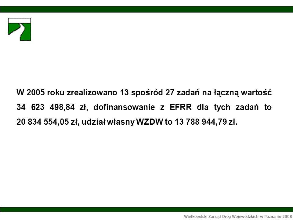 Wielkopolski Zarząd Dróg Wojewódzkich w Poznaniu 2008 W 2005 roku zrealizowano 13 spośród 27 zadań na łączną wartość 34 623 498,84 zł, dofinansowanie z EFRR dla tych zadań to 20 834 554,05 zł, udział własny WZDW to 13 788 944,79 zł.