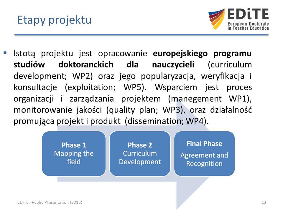 Etapy projektu Istotą projektu jest opracowanie europejskiego programu studiów doktoranckich dla nauczycieli (curriculum development; WP2) oraz jego popularyzacja, weryfikacja i konsultacje (exploitation; WP5).
