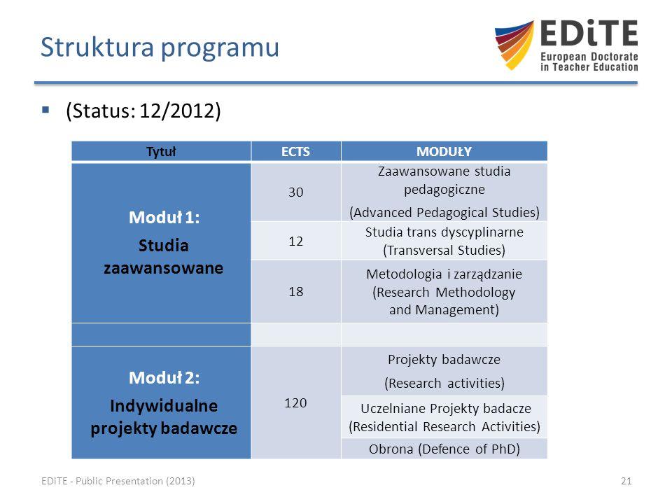 Struktura programu (Status: 12/2012) EDiTE - Public Presentation (2013)21 TytułECTSMODUŁY Moduł 1: Studia zaawansowane 30 Zaawansowane studia pedagogi