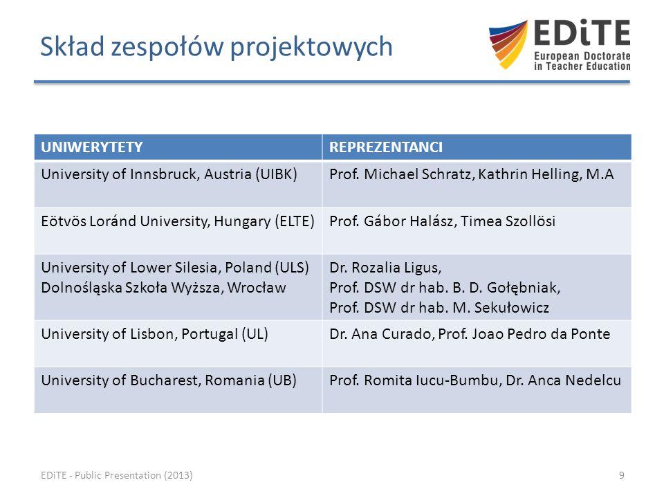 Skład zespołów projektowych UNIWERYTETYREPREZENTANCI University of Innsbruck, Austria (UIBK)Prof. Michael Schratz, Kathrin Helling, M.A Eötvös Loránd