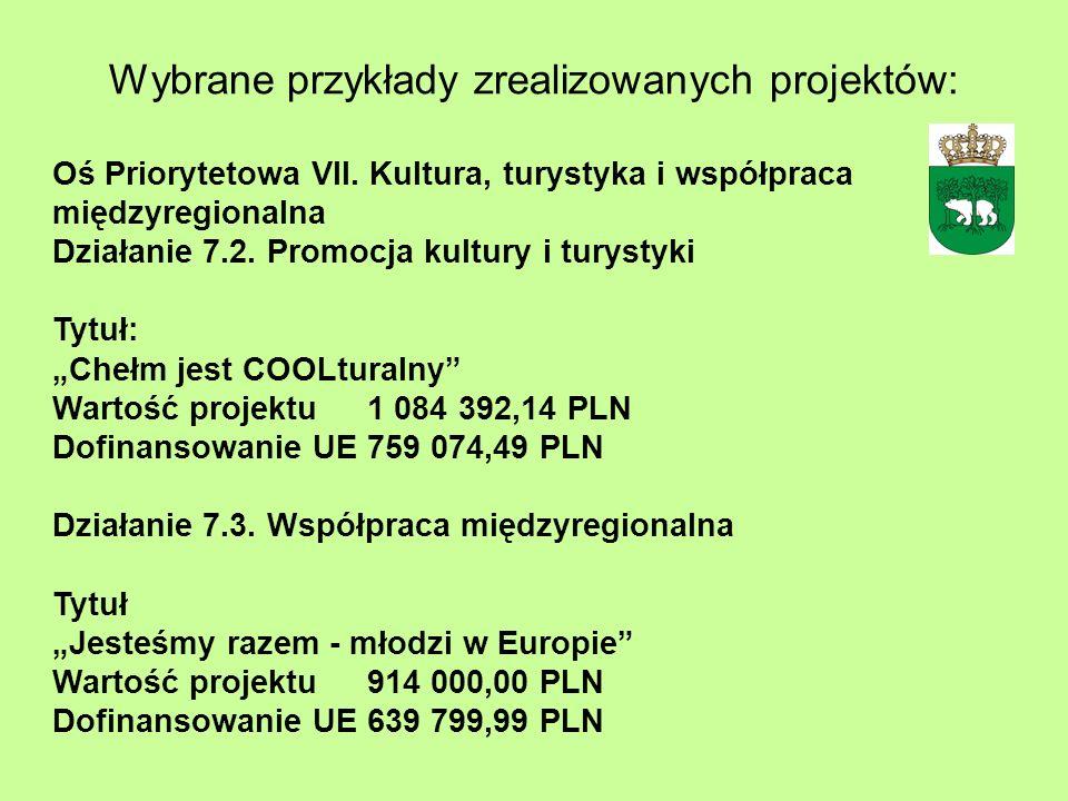 Oś Priorytetowa VII. Kultura, turystyka i współpraca międzyregionalna Działanie 7.2.