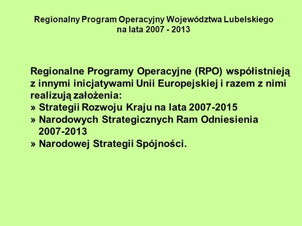 Regionalny Program Operacyjny Województwa Lubelskiego na lata 2007 - 2013 Regionalne Programy Operacyjne (RPO) współistnieją z innymi inicjatywami Unii Europejskiej i razem z nimi realizują założenia: » Strategii Rozwoju Kraju na lata 2007-2015 » Narodowych Strategicznych Ram Odniesienia 2007-2013 » Narodowej Strategii Spójności.