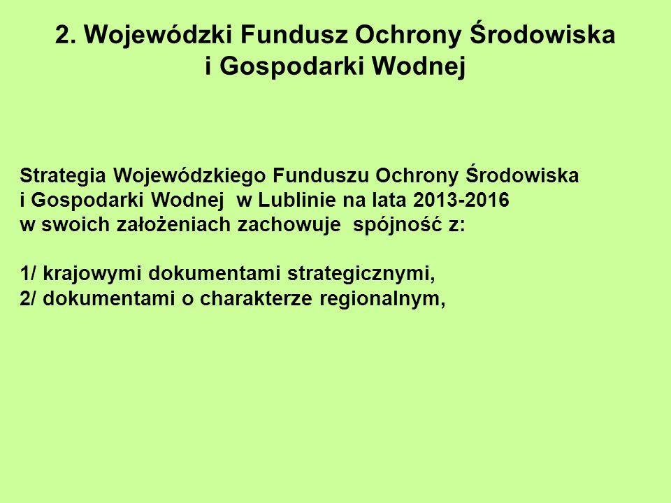 2. Wojewódzki Fundusz Ochrony Środowiska i Gospodarki Wodnej Strategia Wojewódzkiego Funduszu Ochrony Środowiska i Gospodarki Wodnej w Lublinie na lat