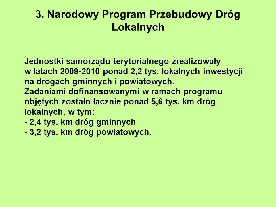 3. Narodowy Program Przebudowy Dróg Lokalnych Jednostki samorządu terytorialnego zrealizowały w latach 2009-2010 ponad 2,2 tys. lokalnych inwestycji n