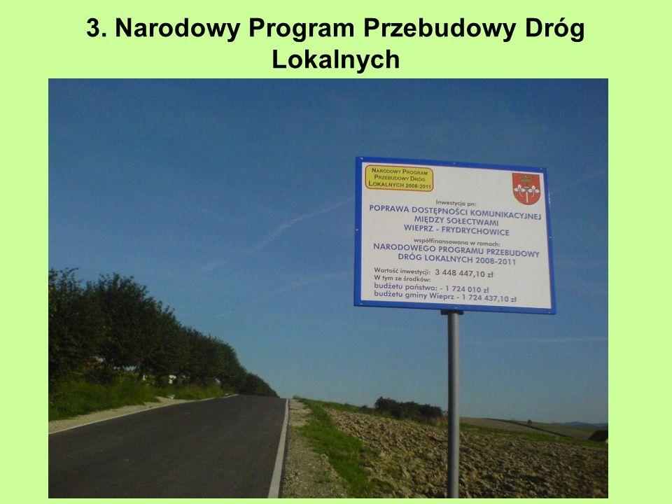 3. Narodowy Program Przebudowy Dróg Lokalnych