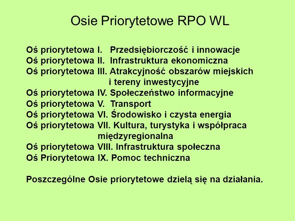 Osie Priorytetowe RPO WL Oś priorytetowa I. Przedsiębiorczość i innowacje Oś priorytetowa II. Infrastruktura ekonomiczna Oś priorytetowa III. Atrakcyj