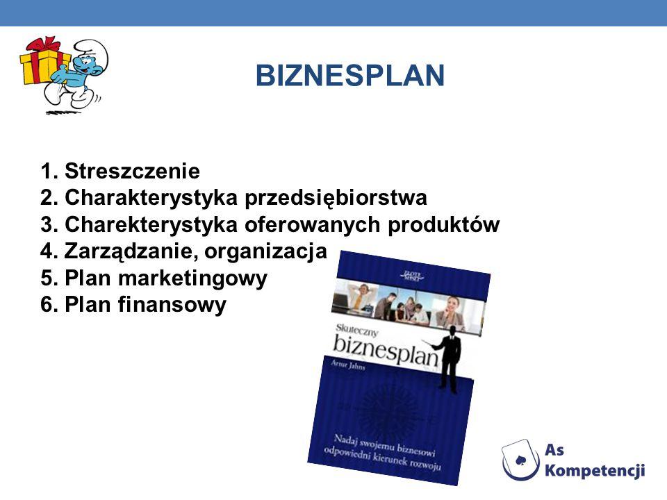 BIZNESPLAN 1. Streszczenie 2. Charakterystyka przedsiębiorstwa 3.