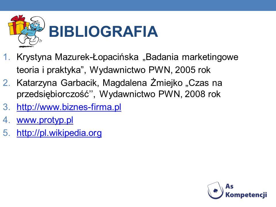 BIBLIOGRAFIA 1.Krystyna Mazurek-Łopacińska Badania marketingowe teoria i praktyka, Wydawnictwo PWN, 2005 rok 2.Katarzyna Garbacik, Magdalena Żmiejko Czas na przedsiębiorczość, Wydawnictwo PWN, 2008 rok 3.http://www.biznes-firma.plhttp://www.biznes-firma.pl 4.www.protyp.plwww.protyp.pl 5.http://pl.wikipedia.orghttp://pl.wikipedia.org