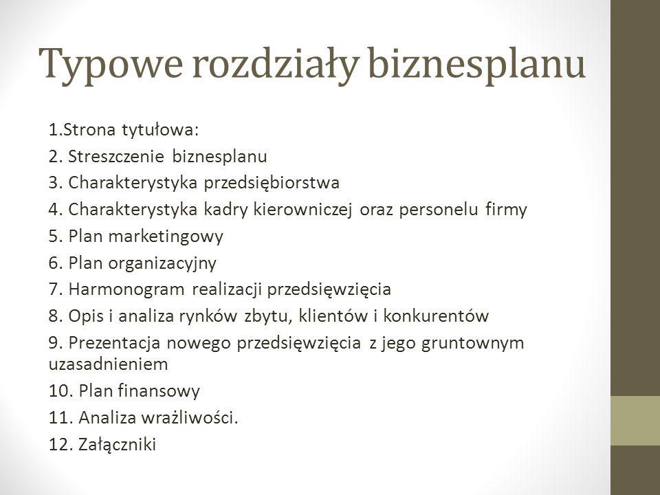 Kolejność opracowania biznesplanu 1.Zbiór i analiza informacji o produkcji, usłudze 2.