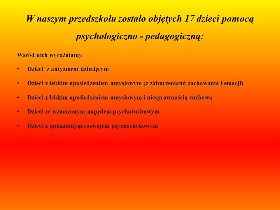 Podmiotami oddziaływań zespołu ds. pomocy psychologiczno- pedagogicznej są zatem dzieci: szczególnie uzdolnione, niepełnosprawne, niedostosowane społe