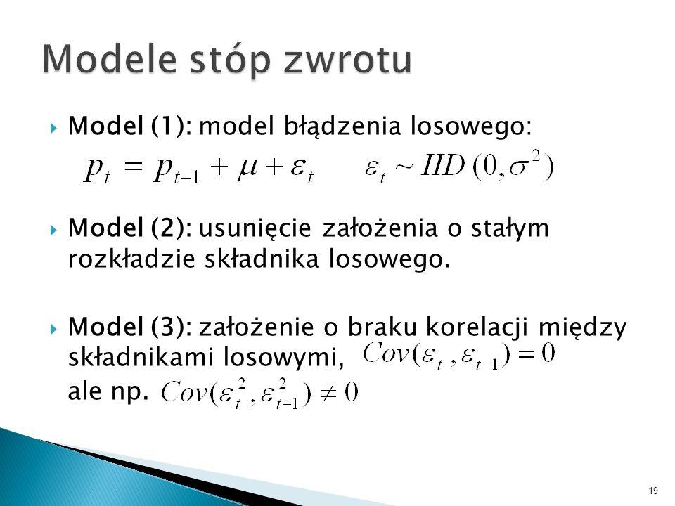 19 Model (1): model błądzenia losowego: Model (2): usunięcie założenia o stałym rozkładzie składnika losowego. Model (3): założenie o braku korelacji