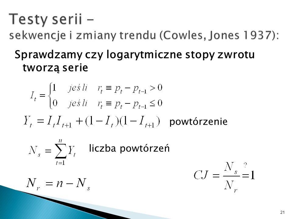 Sprawdzamy czy logarytmiczne stopy zwrotu tworzą serie powtórzenie liczba powtórzeń 21