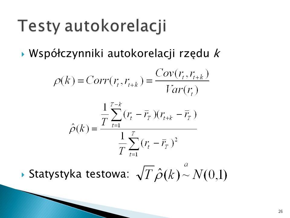 Współczynniki autokorelacji rzędu k Statystyka testowa: 26