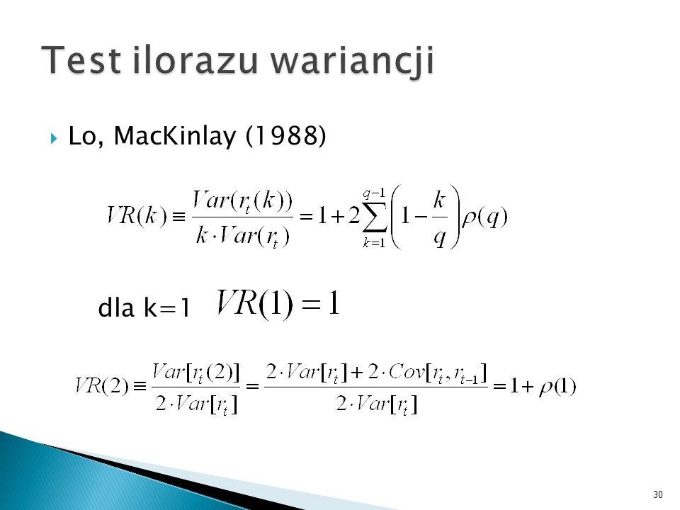 Lo, MacKinlay (1988) dla k=1 30