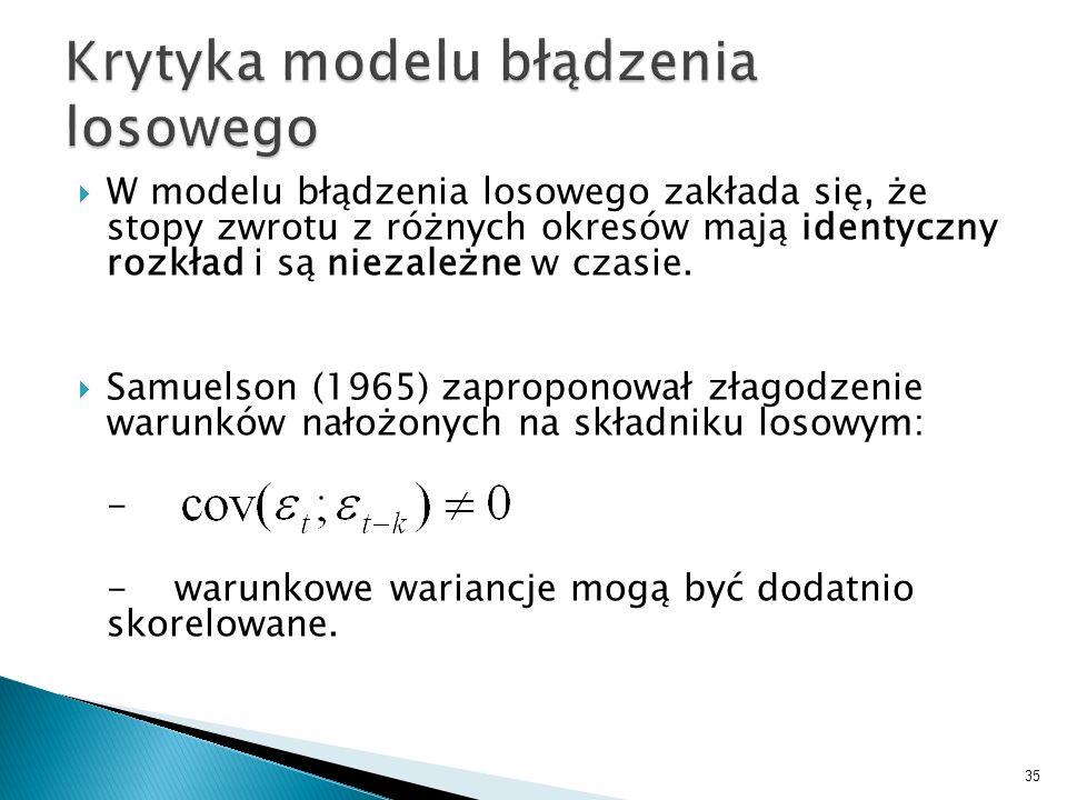 W modelu błądzenia losowego zakłada się, że stopy zwrotu z różnych okresów mają identyczny rozkład i są niezależne w czasie. Samuelson (1965) zapropon